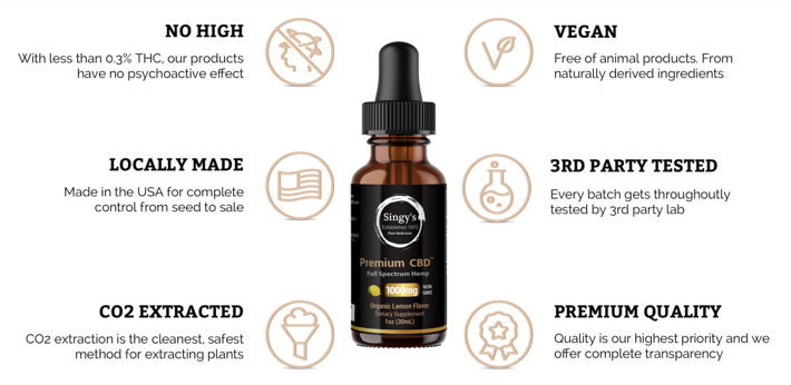 Singy's Premium CBD - The #1 CBD Oil You Can Trust 12