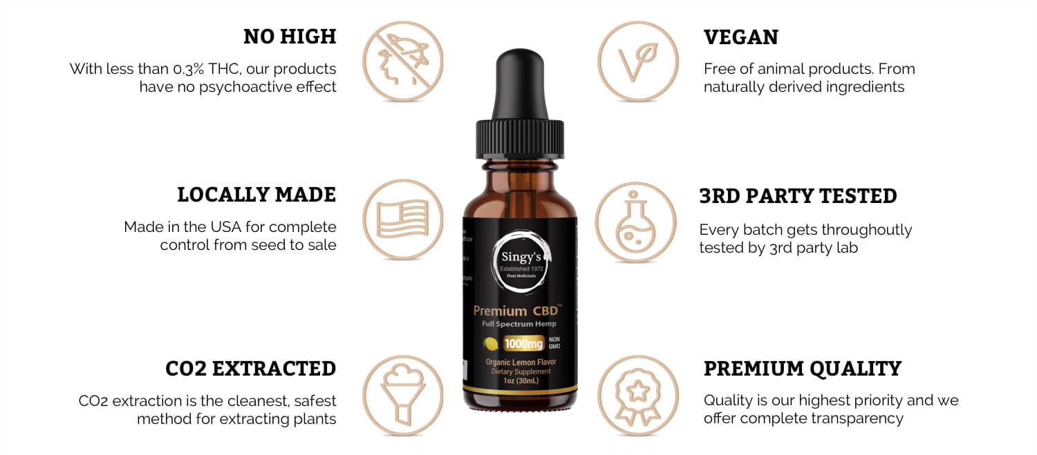 Singy's Premium CBD - The #1 CBD Oil You Can Trust 11